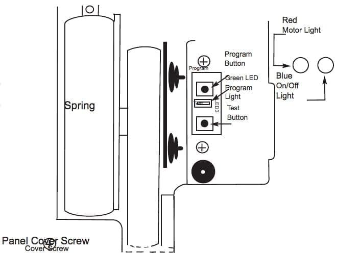 Diagram PlexiDor Electronic