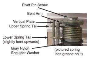 Diagram of a PlexiDor spring